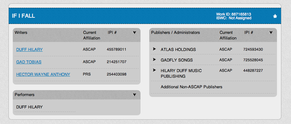 If I Fall ASCAP